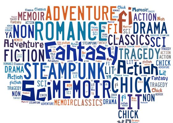 Image result for genres