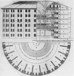 Jeremy Bentham's panopticon blueprints