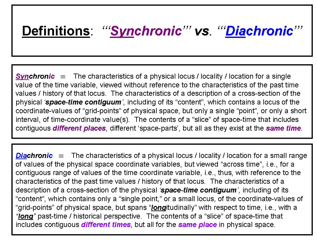 F-1.E.D., A Dialectical ''Theory of Everything'', Volume 0., FOUNDATIONS, Edition 1.00, last updated 24AUG2011, Definition, SYNCHRONIC vs. DIACHRONIC, JPEG, for 26AUG2011