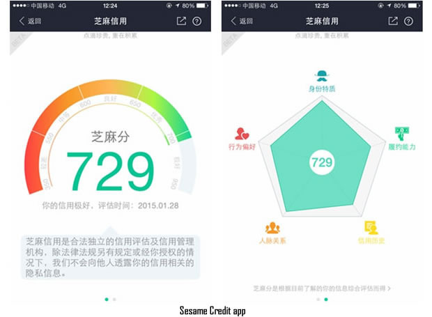 Sesame Credit, created by Alibaba, is one of the many new social credit systems currently being experimented with.