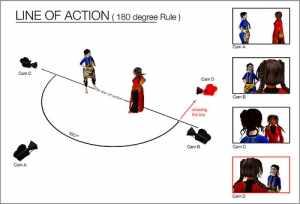 180-degree-rule
