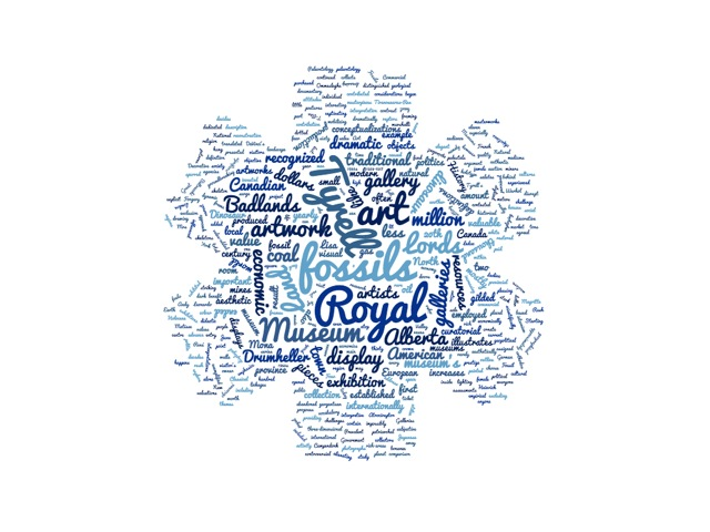 Lords of the Land word cloud.