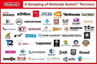 Third parties pledging support for the Nintendo Switch