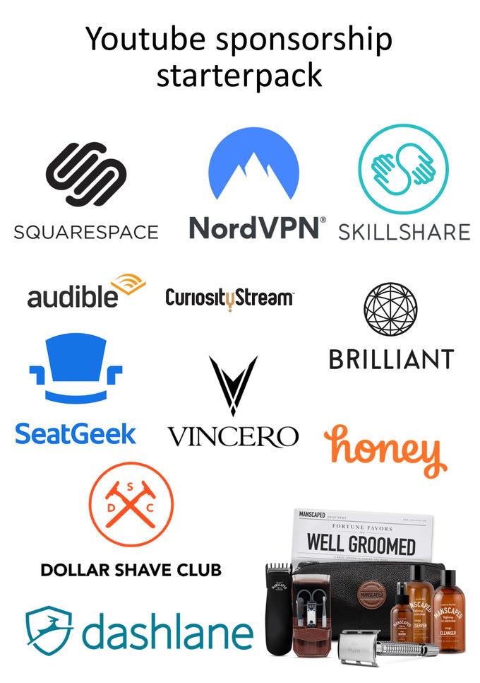 "A ""Youtube sponsorship starterpack"" meme, showing pervasiveness of advertising."
