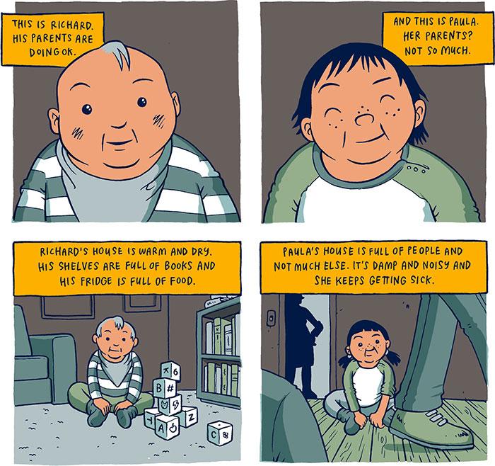 Comic about privilege